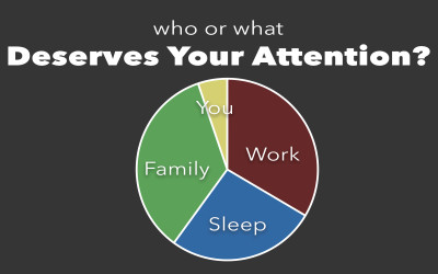 Who or What Deserves Your Attention?